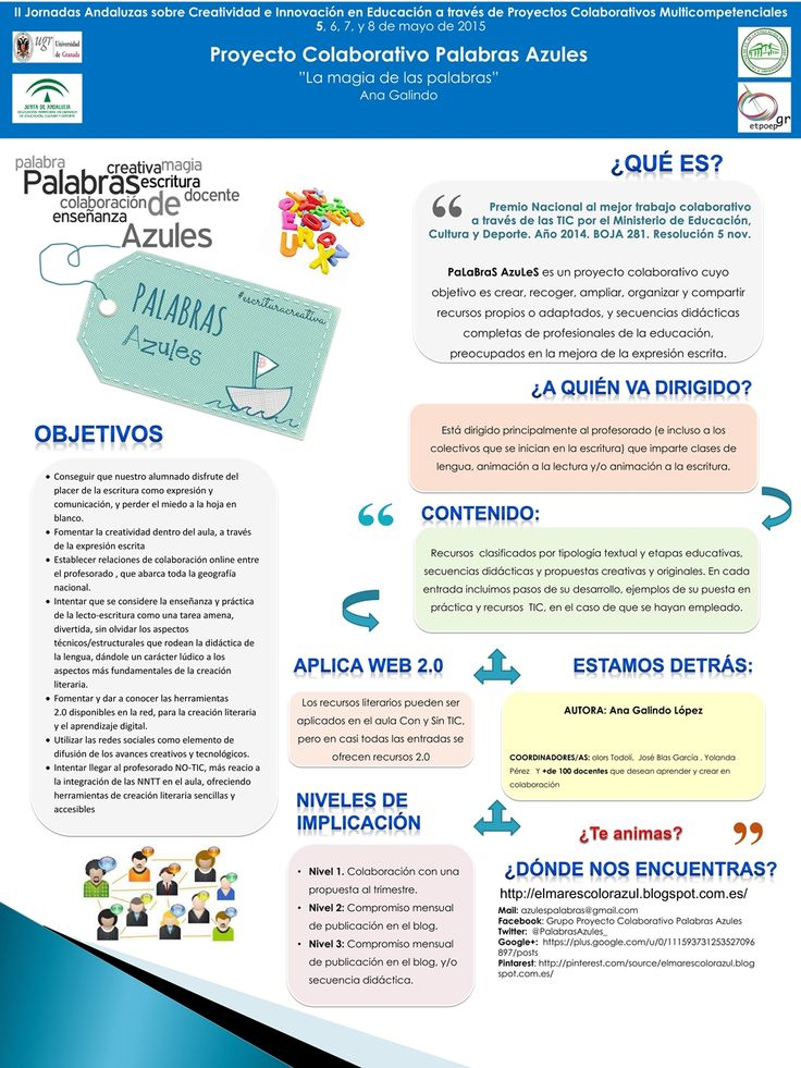 #infografíasPA  Textos de uso social: Carta, e-mail, postal _PaLaBraS AzuLeS