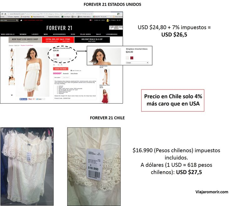 Forever 21 Chile vs Forever 21 USA