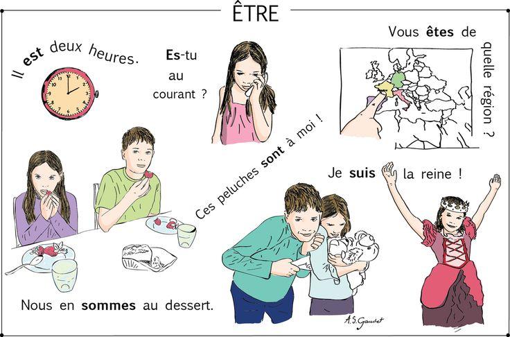 Verbes Francais aux sens multiples