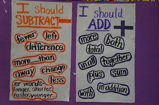 Smartsy and Artsy: Math Anchor Charts