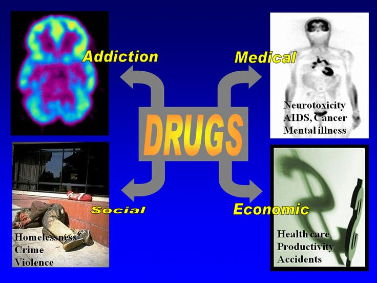 alcoholism and drug abuse roots effects How drug and alcohol abuse affects families and steps to recovery for all family members effects of substance abuse on families beth aileen lameman healthkeycom drug and alcohol abuse not only affects the abuser and his/her life, but also the lives of family members.