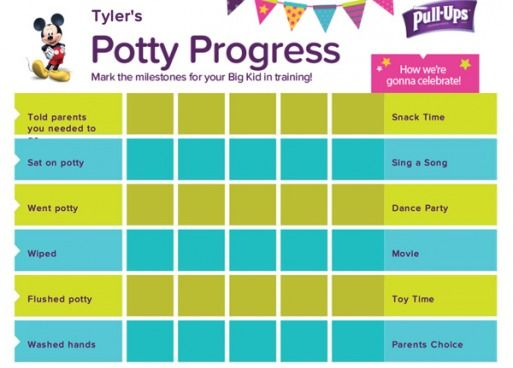 Pull Ups Site Helps Toddlers Master Potty Training