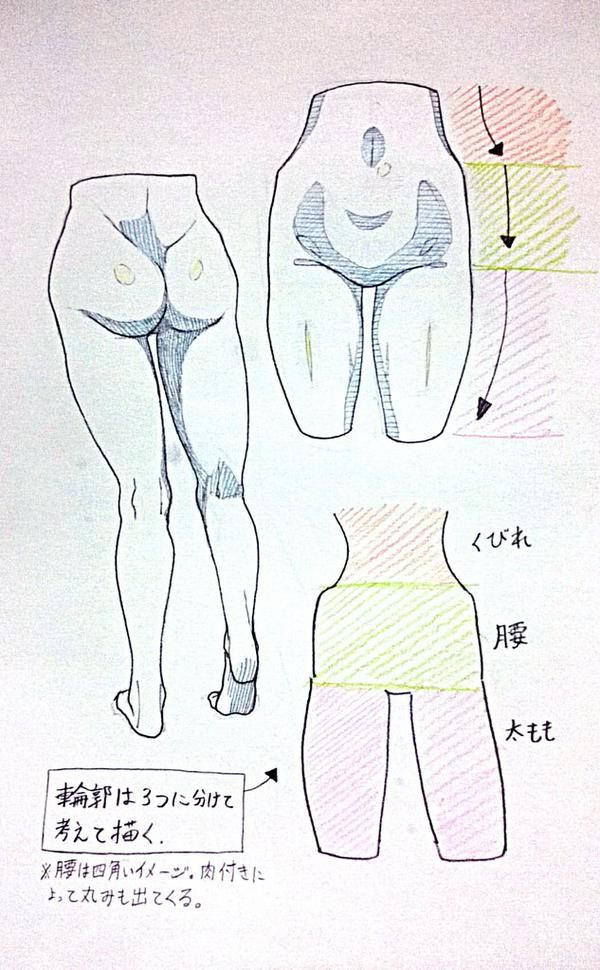 2221 best images about drawing on pinterest house for Cartoon body tutorial