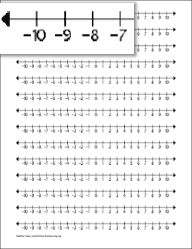Intrepid image throughout integer number line printable