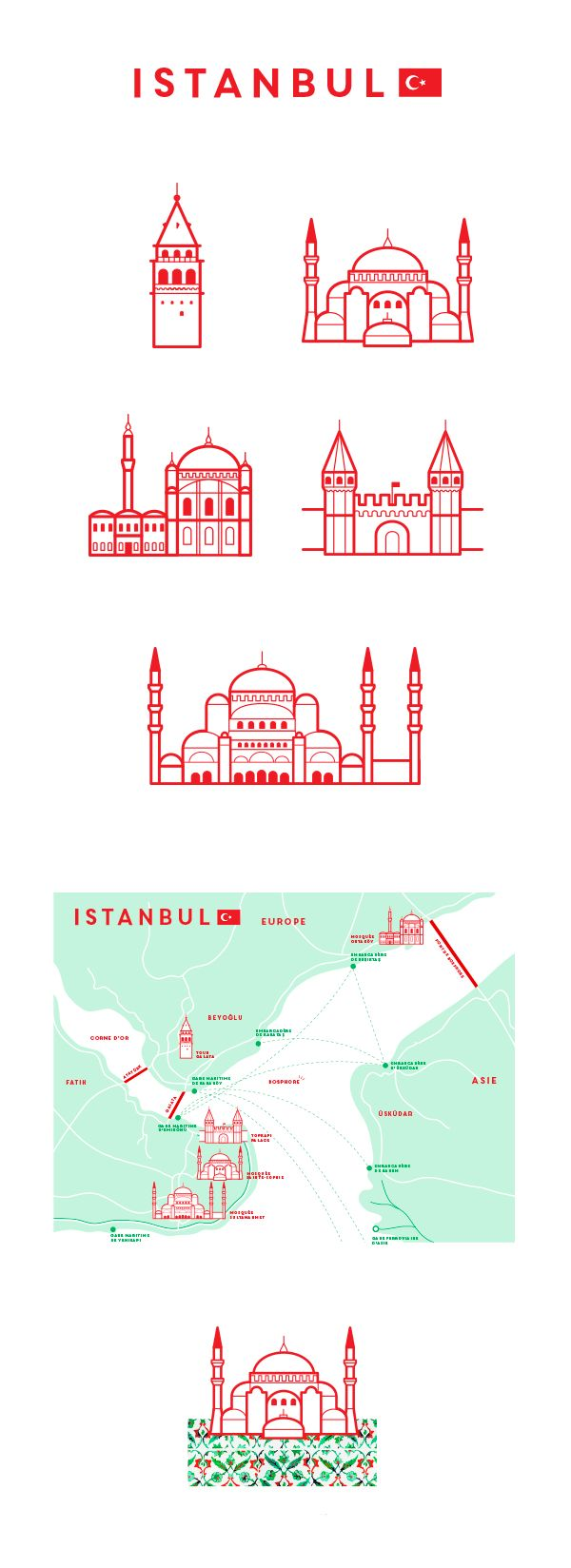Pictograms for a touristic map of Istanbul, Turkey.