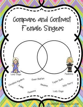 compare/contrast essay topics