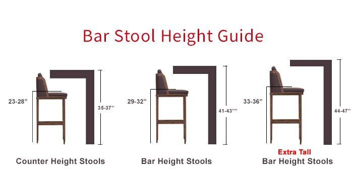 Image Result For Standard Bar Counter Spacing Measurements Mm Kitchen Bar Bar Height Stools Kitchen Island Bar Height