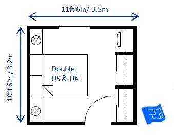 This 10ft 6in x 11ft 6in (3.2 x 3.5m) double bedroom is a good size with a comfortable amount of space to circulate around the bed and a wall of wardrobes.  It might feel a bit tight getting dressed since there's only 2ft of clearance between the foot of the bed and the wardrobes.