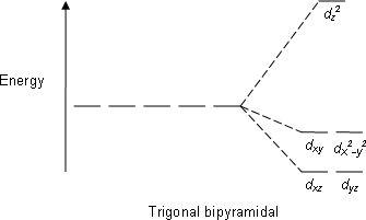 Trigonal bipyramidal.png