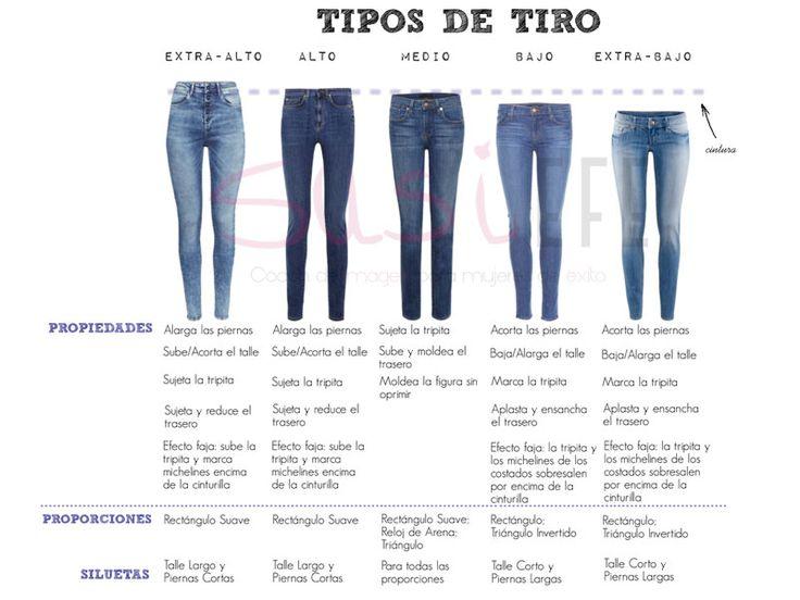 tipos-de-tiro-pantalones-vaqueros-jeans