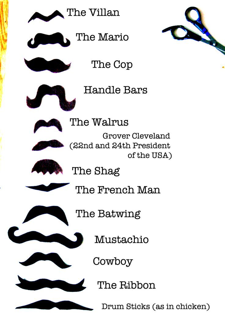 Mustaches - maybe can print this out and frame it for decoration.