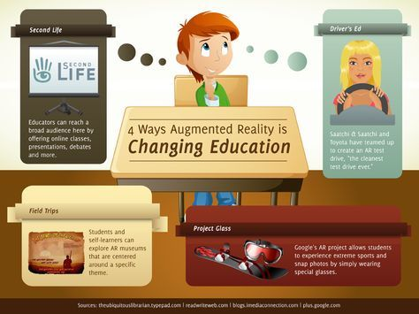 20 Coolest Augmented Reality Experiments in Education So Far More and more teachers, researchers, and developers contribute their ideas and inventions toward the cause of more interactive learning environments.