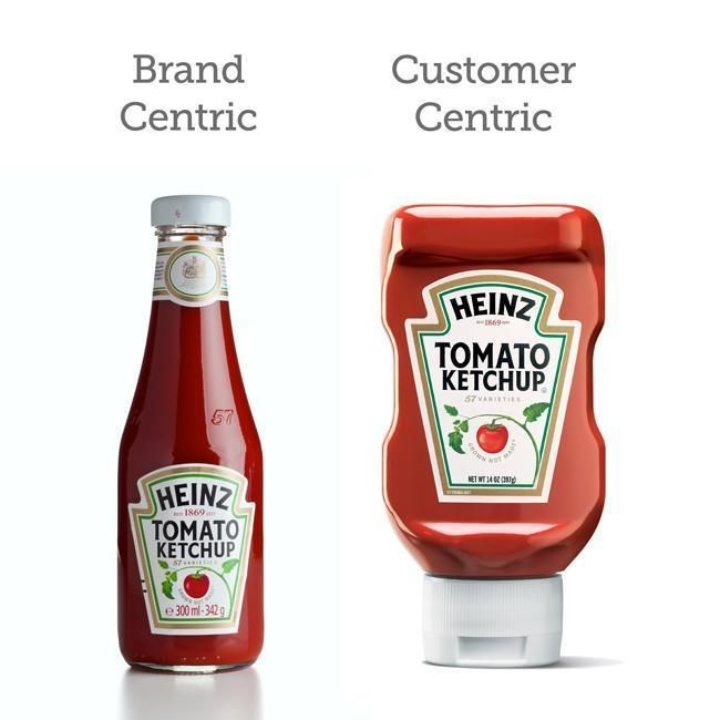 Heinz Tomato Ketchup The Best Visualization Of Brand