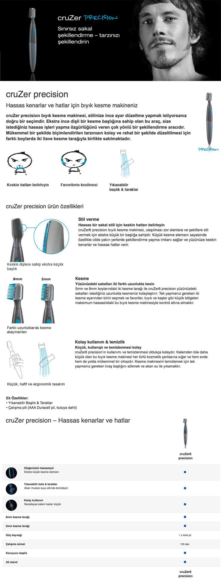 Braun cruZer Precision Sakal Kesme ve Şekillendirme