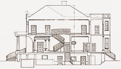 Richardson-Owens-Thomas House, architect William Jay, Savannah, GA, 1819