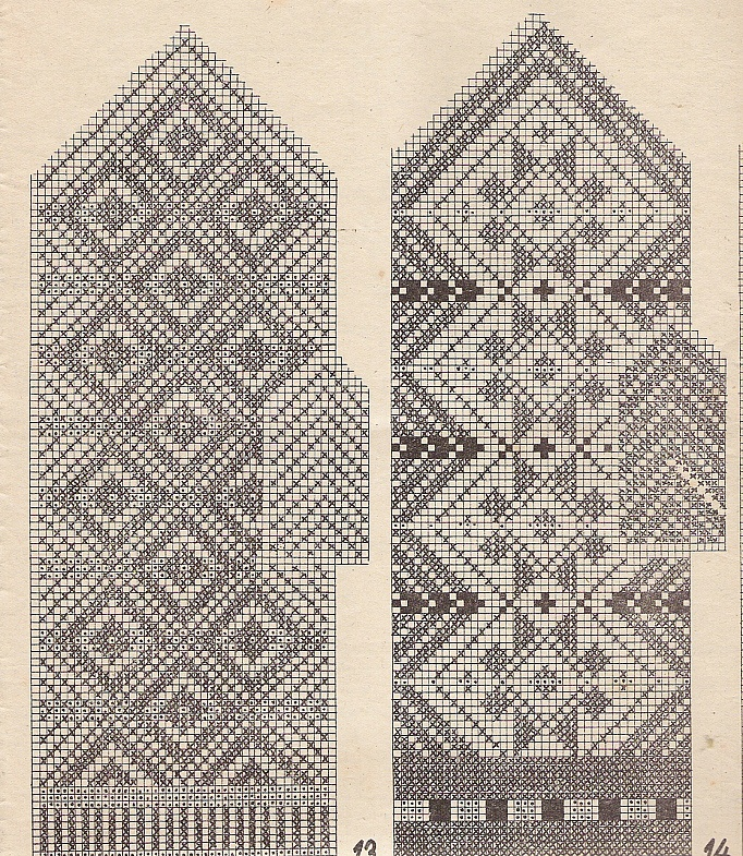 Knitting pattern for mittens