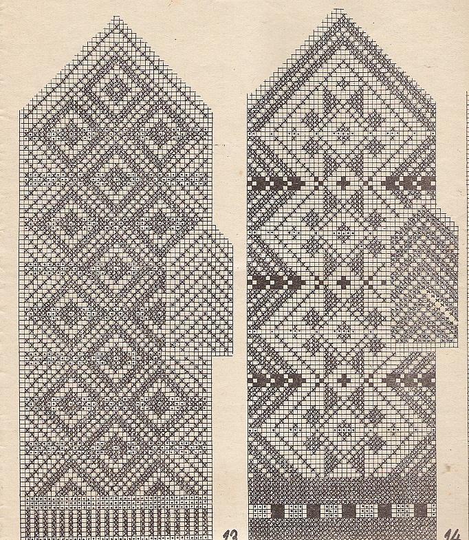Estonian mitten pattern