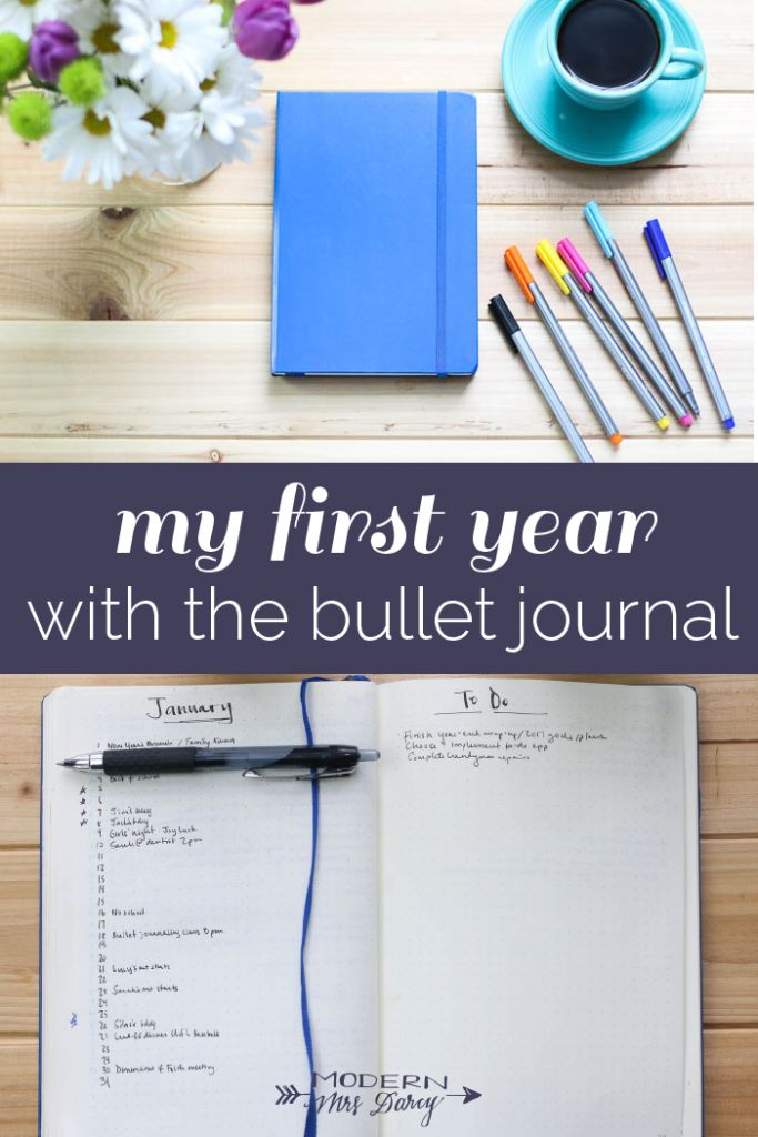 I use my bullet journal in conjunction with my digital tools, not instead of them, because it's the best way I've found to get what's swirling around in my head down on paper in a useable and actionable format.
