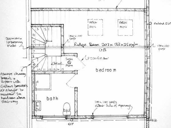 25 Best Ideas About Loft Conversion Plans On Pinterest