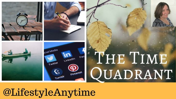 The Time Quadrant - Day 67 of 90 Day Video Challenge