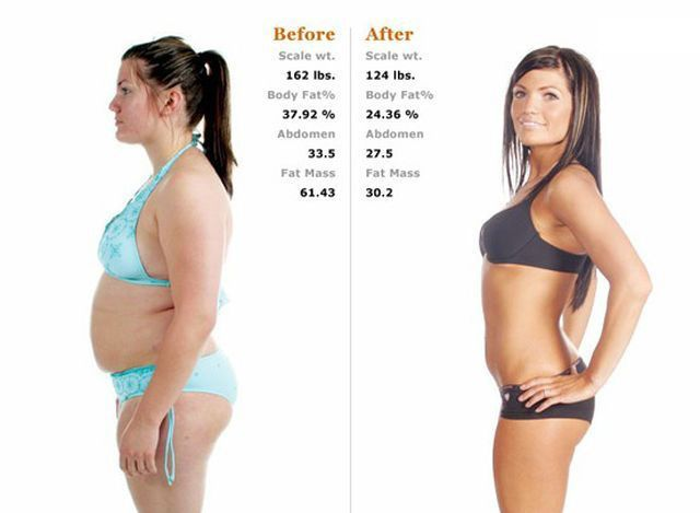 T3 help weight loss results has