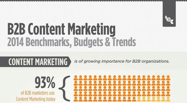 B2B Content Marketing Benchmark Report [INFOGRAPHIC] #B2B #benchmark #contentmarketing #content #report #study #socialmedia #infographic