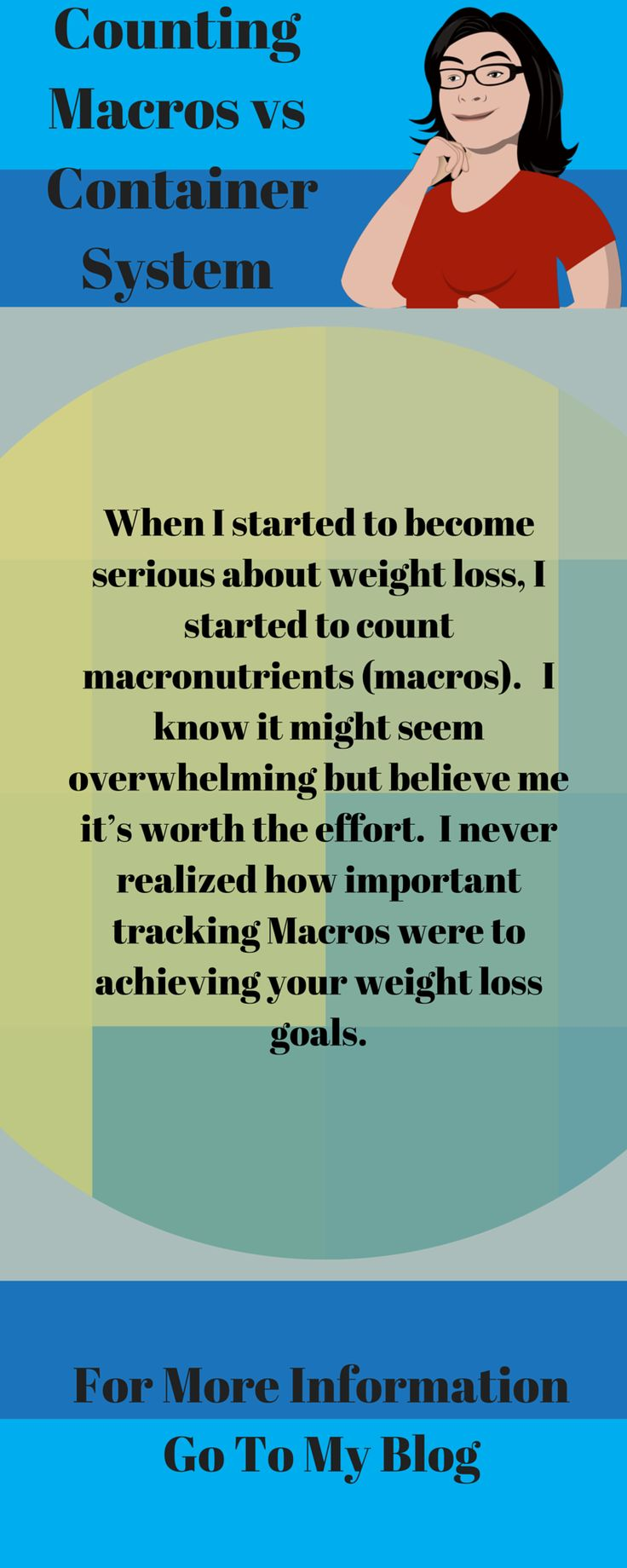 When I started to become serious about weight loss, I started to count macronutrients (macros).   I know it might seem overwhelming but believe me it's worth the effort.  I never realized how important tracking Macros were to achieving your weight loss goals.