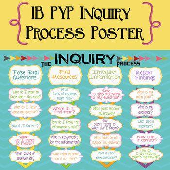 FREE!! IB PYP Inquiry Process Poster International