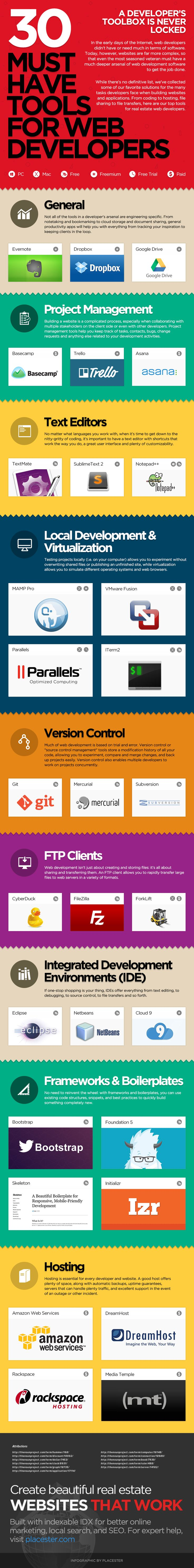 """30 Must Have Tools for Web Developers,"" web design and development infographic by Placester."