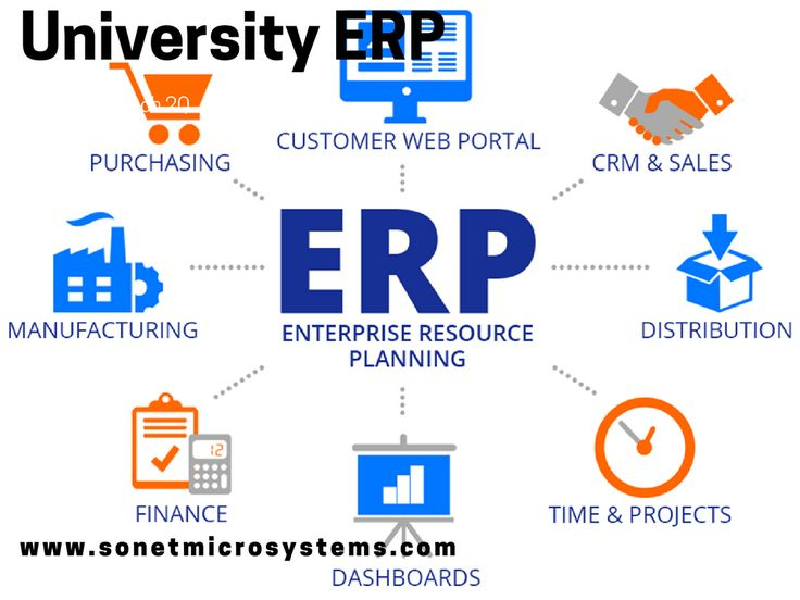 University ERP System is a proven ERP and Business Intelligence system for Higher Education Institutions and Universities.  For more info: http://www.sonetmicrosystems.com/