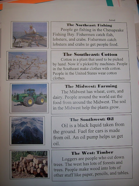 US Regions magazine project economy, text features in non fiction