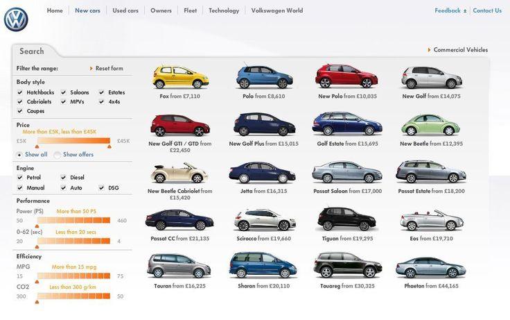 Screenshot of volkswagen.co.uk
