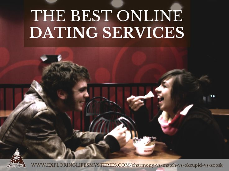 Best Dating Sites: eHarmony vs Match vs OkCupid vs Zoosk