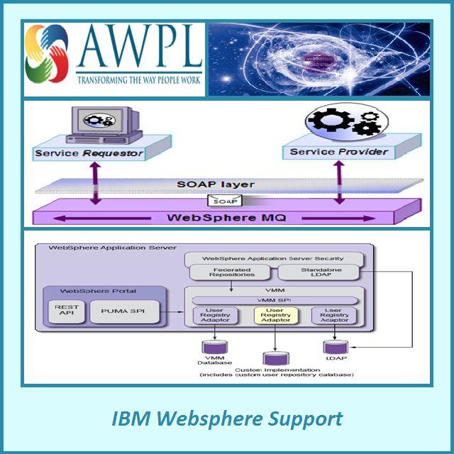 46 best AWPL images on Pinterest Ibm, Software products and Banks - filenet administrator sample resume
