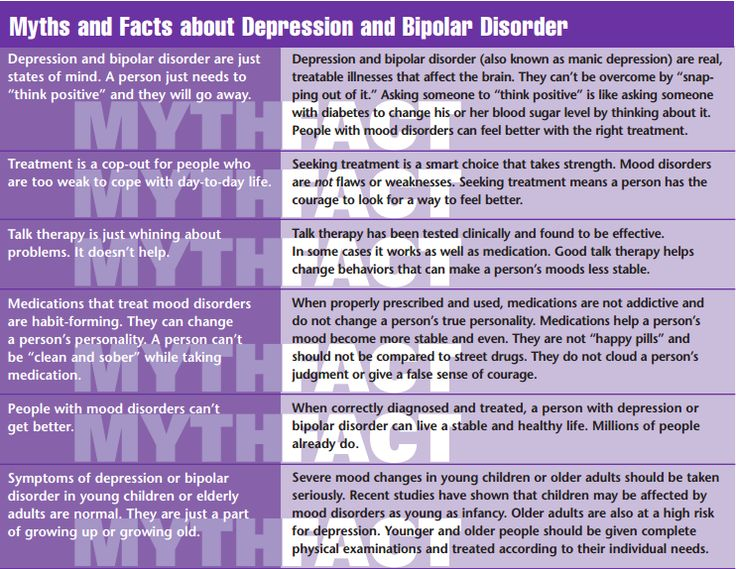 The myths and facts about depression and bi polar disorder!