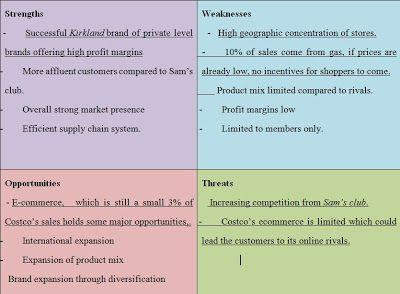 Costco Wholesale Swot Analysis 2016 Marketing Swot