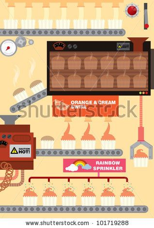 cupcake factory vector/illustration by lyeyee, via Shutterstock