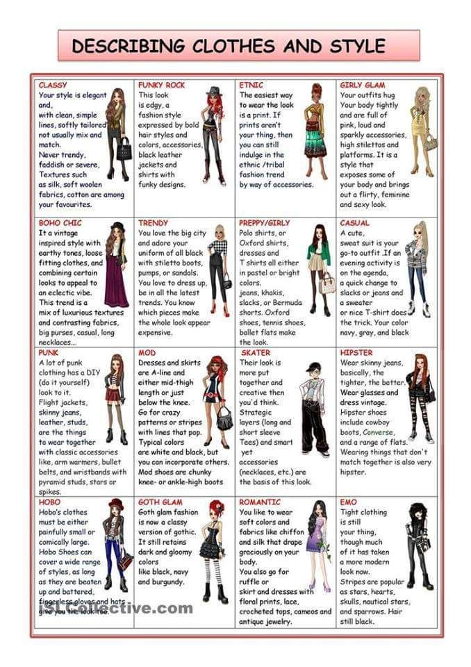 Describing clothes and style clothes wearing vocabulary pinterest style student Fashion style categories list