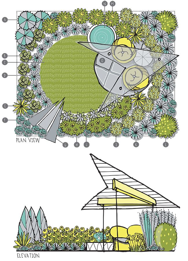Garden Design Graphics 113 best garden designs - drawings - planting plans images on