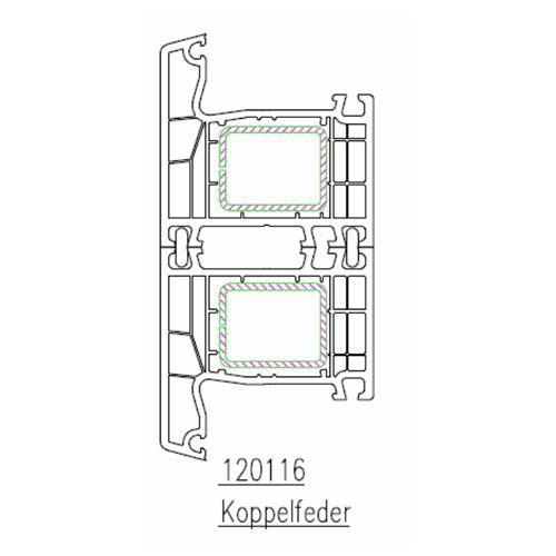 10 best images about kopplungen f r fenster t ren on for Fenster 3 teilig