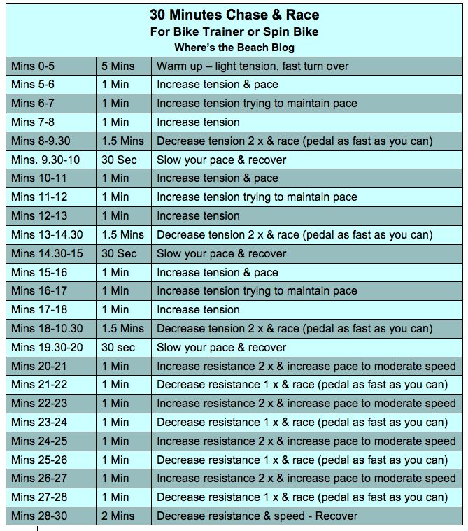 30 Minute Chase and Race (for bike trainer or spin bike)