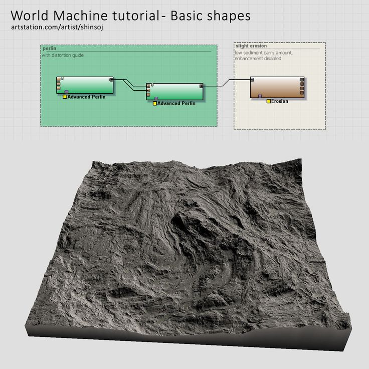 ArtStation - World Machine tutorial - Basic shapes, Iri Shinsoj