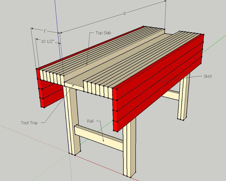 Building the Paul Sellers Workbench – Progress (Several Days combined) – Zen Grain