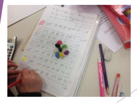 Ideas for Teaching Chance, Data and Interpretation of Data - A Unit of Work for Years 3/4/5 - Australian Curriculum Lessons