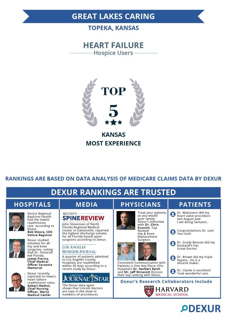 Great lakes caring topeka ks is among the most