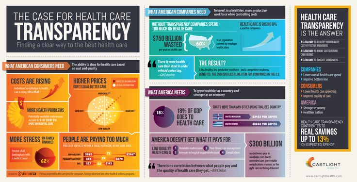 Health care transparency provides people with the ability to see provider-specific information on costs and quality of medical services. Understanding the true costs of medical services, and being able to compare the quality of care, leads to better outcomes and lower health care costs.