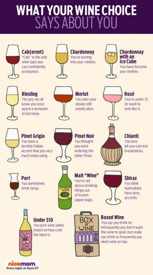 """This made me giggle because it's too accurate #infographic #wineeducation www.LiquorList.com """"The Marketplace for Adults with Taste!"""" @LiquorListcom #LiquorList"""