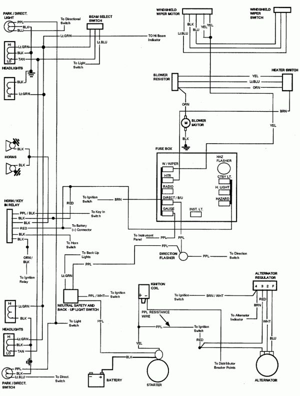 Pin on 1970 chevelle wiring schematics