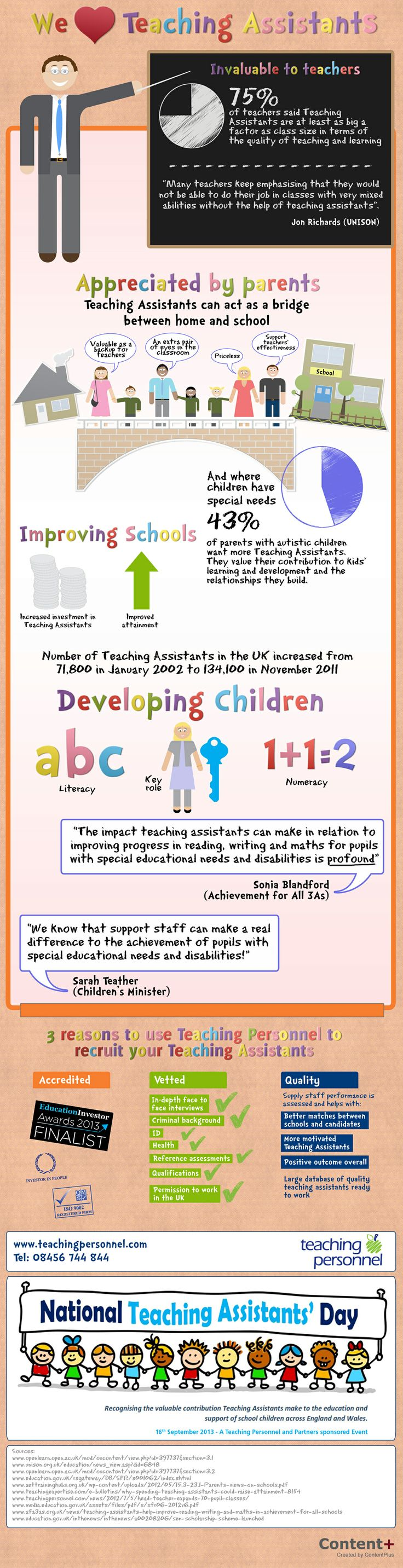 Our 'We Love Teaching Assistants' Infographic