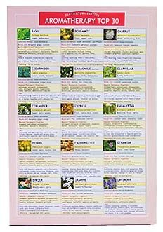 Therapeutic Essential Oil Use Charts